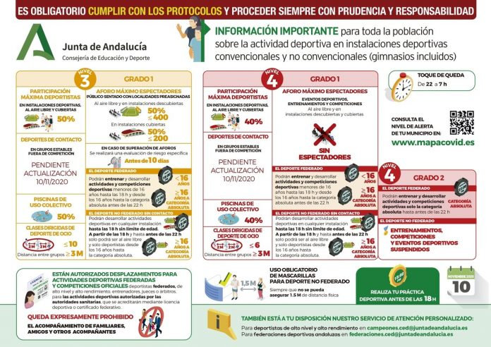Información sobre como practicar deporte respetando los consejos contra el COVID-19. /JUNTA DE ANDALUCÍA
