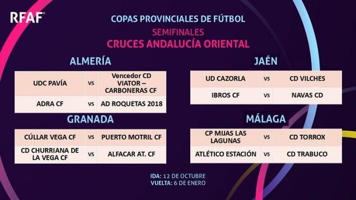 Semifinales Copa Provincial